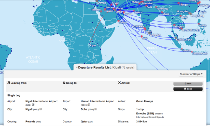 Even though Kigali is listed in the Oneworld timetable. Hopefully this will get fixed.