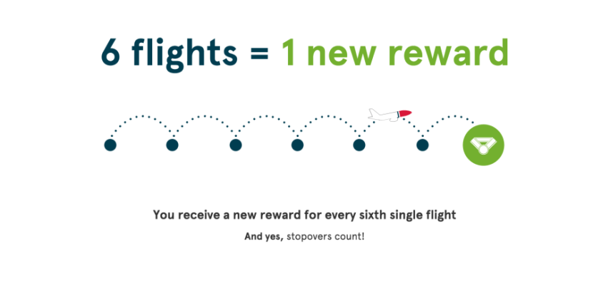 For every six flights with Norwegian, you get to choose a reward.