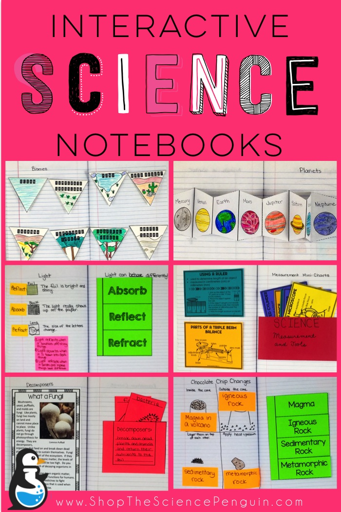 Thinking about starting Interactive Science Notebooks?