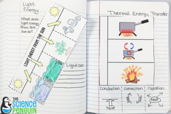 Forms of Energy Notebook Pics: light energy from the sun and thermal energy