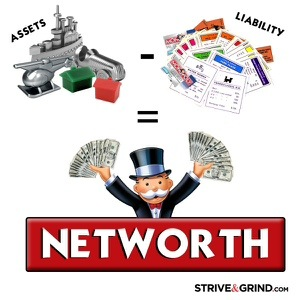Monopoly Net Worth