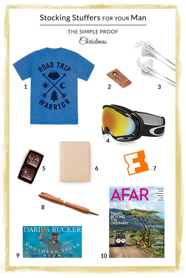 Gift Guide // Stocking Stuffers for your Man