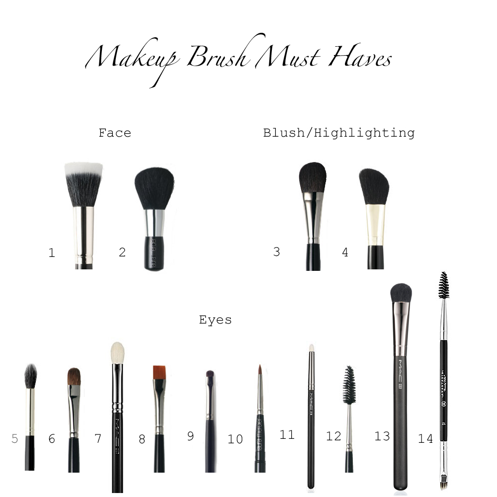 makeupbrushmusthaves