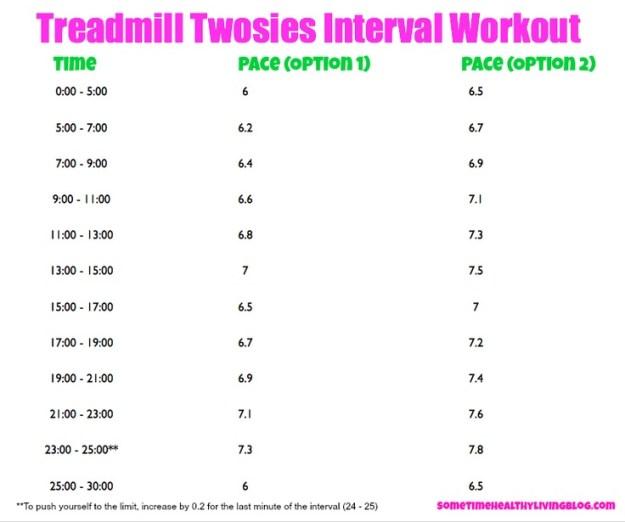 treadmilltwosies