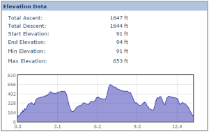Cuxton half elevation profile (in case you were wondering)