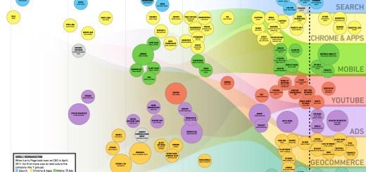 googlem_a_infographic_5_xl