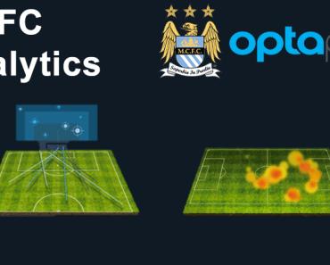 mcfc-analytics