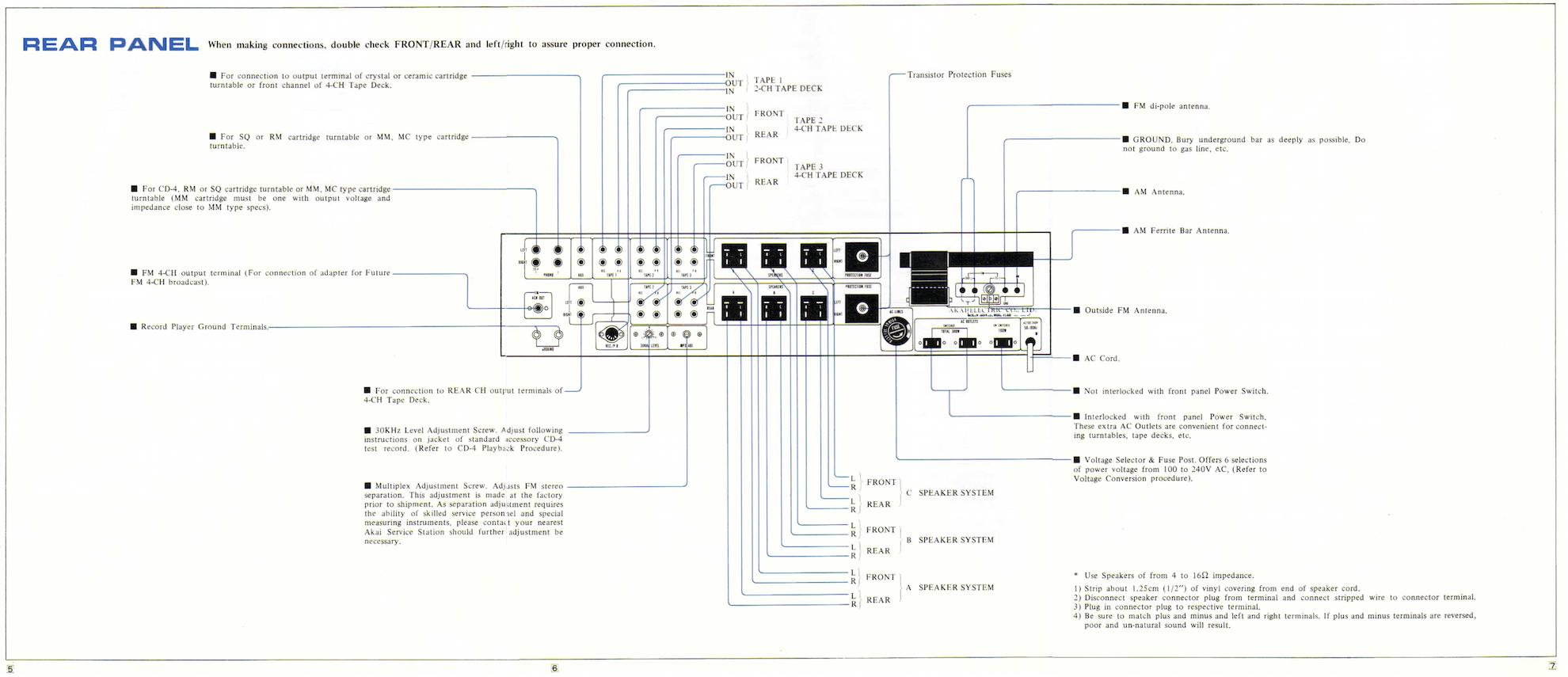 1973 AKAI AS-980