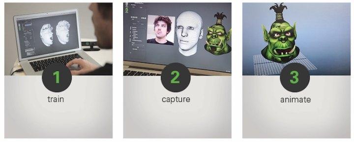 faceshift animation pipeline