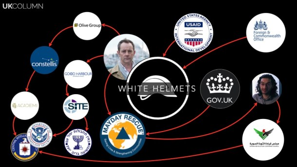 white helmet infographic (2)