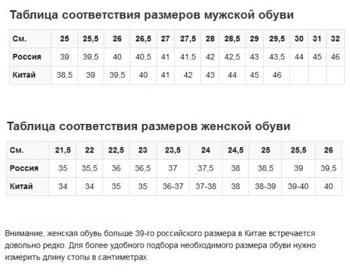 Как определить размер одежды и обуви на алиэкспресс
