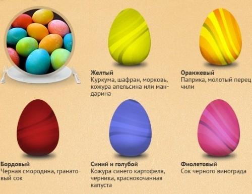 зеленые-яйца-на-Пасху