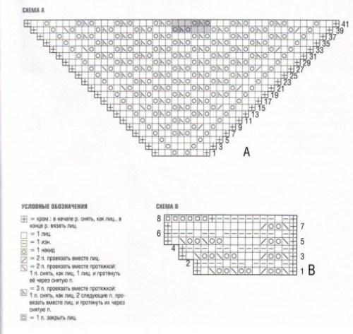 Ажурная-шаль-схема