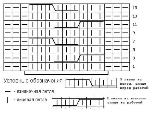 Shema-kosyi-s-dvoynyim-perepleteniem_500x386