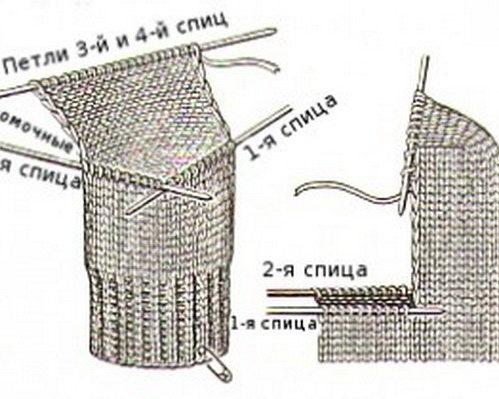 Вязание детских носков спицами на 5 спицах 28