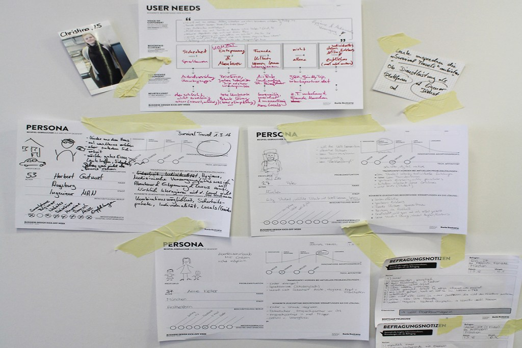 BRISK_Burda-BusinessDesign_Bootcamp (21)