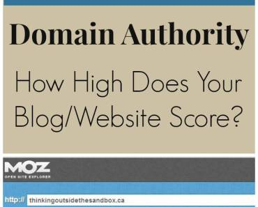 How Well Does Your Website Score?