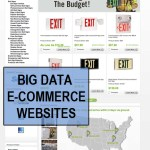 Big Data Websites high volume mega store websites.