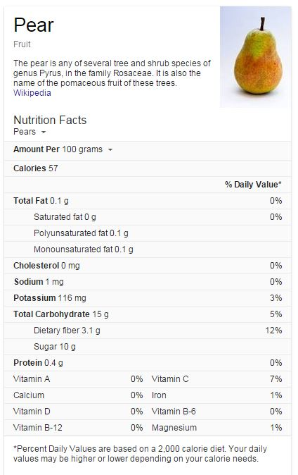 pear nutrition info from google