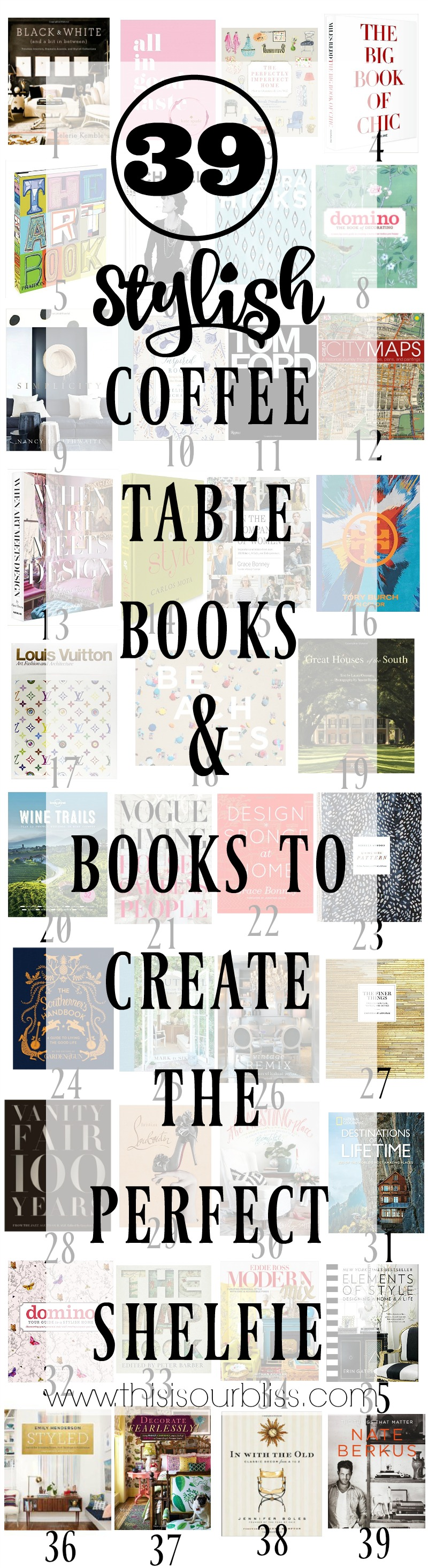 The Ultimate Coffee Table Book Gift Guide | Stylish coffee table books for your holiday gift wishlist | This is our Bliss | www.thisisourbliss.com