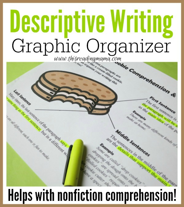 Descriptive Writing Graphic Organizer Free