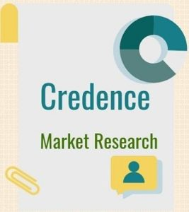 Medical Adhesives And Sealants Market Industry Sales, Revenue, Gross Margin, Market Share, by Regions (2016 to 2022)