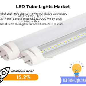 LED Tube Lights Market Size, Share, Dynamic Research, Insights, Regional Outlook And Forecasts 2018 to 2026 – Credence Research