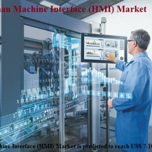 Human Machine Interface (HMI) Market Size, Share, Growth Trends, Key Players, Competitive Strategies and Forecasts, 2015 To 2022