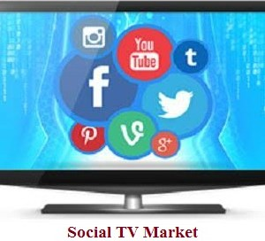 Social TV Market will be growing at a CAGR of 11.5% during the forecast 2019 To 2027