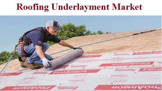 Global Roofing Underlayment Market Is Expected To Reach US$ 44,490 Million By 2025 | Credence Research