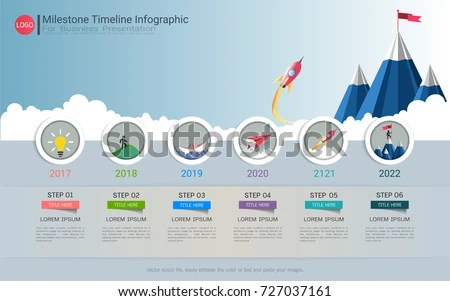 Milestone Timeline Infographic Design Road Map Stock Vector  Royalty     Milestone timeline infographic design  Road map or strategic plan to define  company values  Used