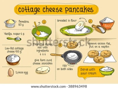 Home Cooking Recipe Cottage Cheese Pancake Stock Vector 388963498 - Shutterstock