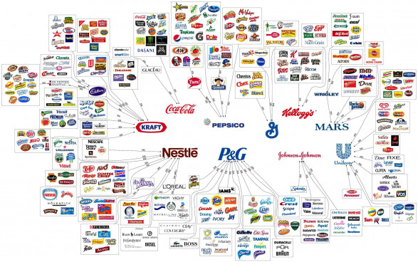 10 Corporations Control Almost Everything You Buy