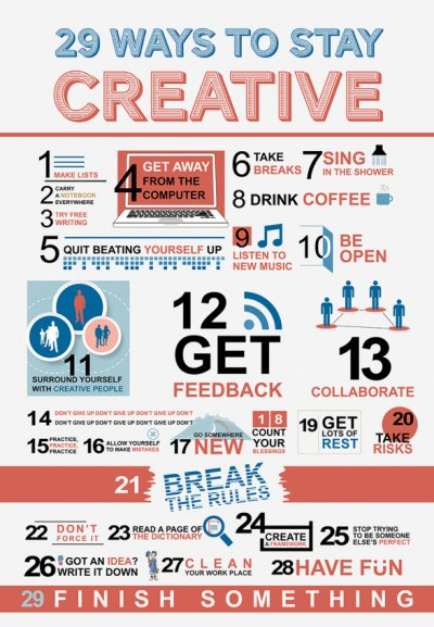 29 Ways to Instantly Boost Your Creativity