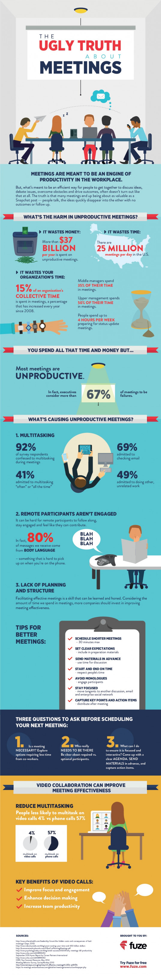 unproductive meetings infographic