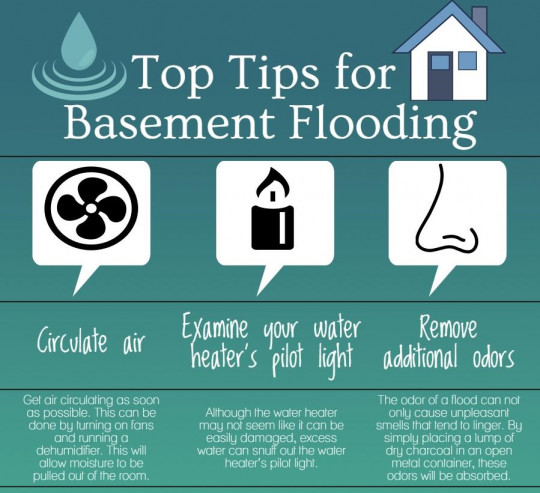 Top Tips For Basement Flooding