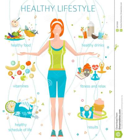 Concept Of Healthy Lifestyle Stock Vector - Image: 53670908