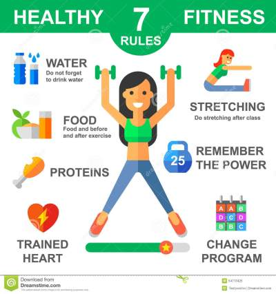 Rules of healthy lifestyle stock vector. Illustration of ...