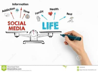 Social Media Life Balance. Chart With Keywords And Icons ...