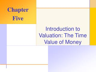 PPT - Exam FM/2 Review Introduction and Time Value of Money PowerPoint Presentation - ID:6848856
