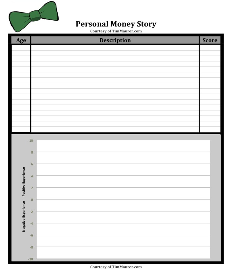 Personal Money Story