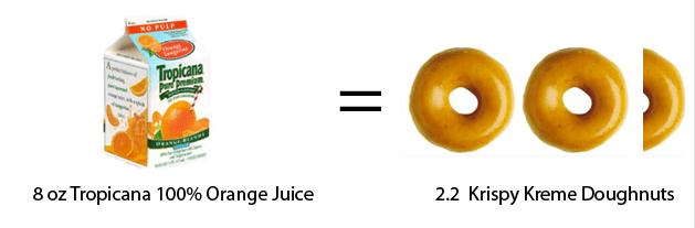 donut_oj