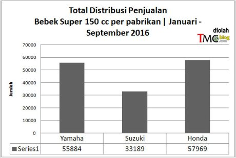 data-bebek-150-sept-16-pab1