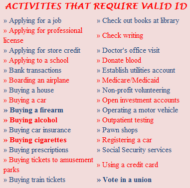 Things requiring valid ID