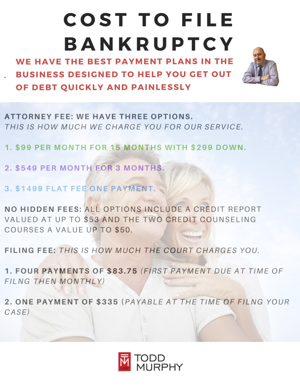 Cost-to-File Bankruptcy