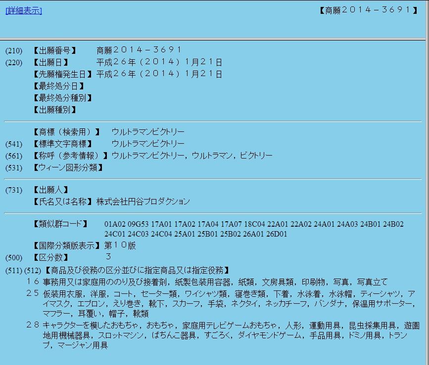 Tsuburaya Productions Trademarks 'Ultraman Victory'