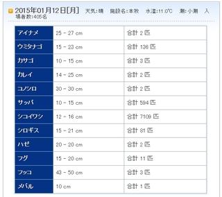 honmoku 釣果1月12日.jpg