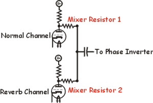 circuit19