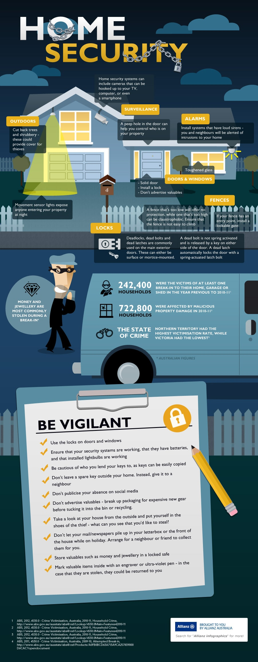 allianz-home-insurance-infographic-security