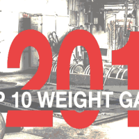 Weight Gainer Rankings - Best Mass Builders of 2015